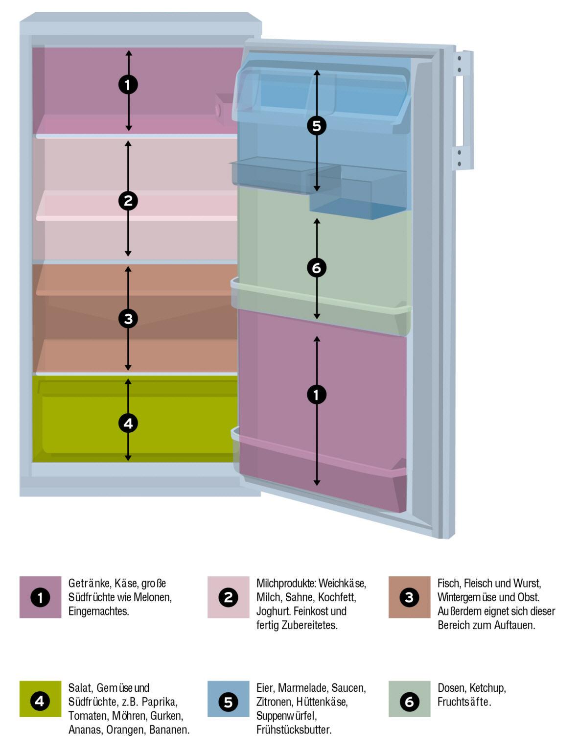 ersatzteile waschmaschinen geschirrsp ler eherd k hlger te tiefk hlger te. Black Bedroom Furniture Sets. Home Design Ideas